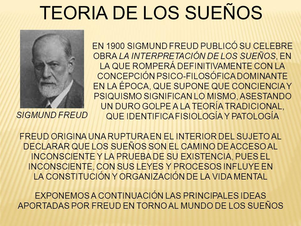 TEORIA DE LOS SUEÑOS EN 1900 SIGMUND FREUD PUBLICÓ SU CELEBRE