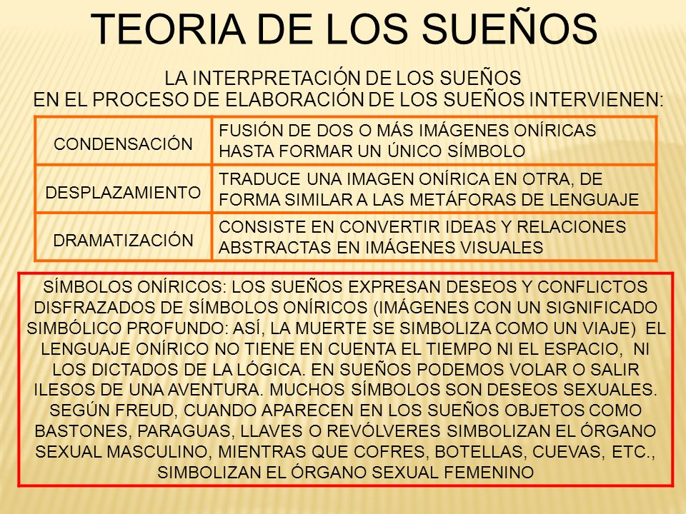 TEORIA DE LOS SUEÑOS LA INTERPRETACIÓN DE LOS SUEÑOS