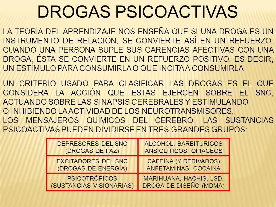 DROGAS PSICOACTIVAS