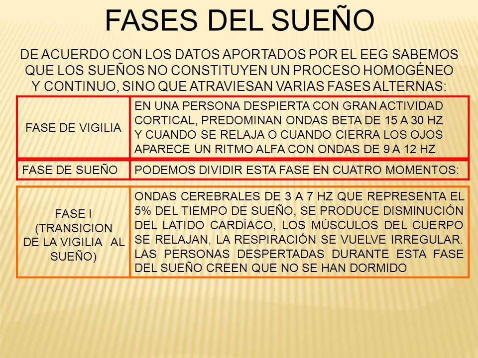 FASES DEL SUEÑO DE ACUERDO CON LOS DATOS APORTADOS POR EL EEG SABEMOS