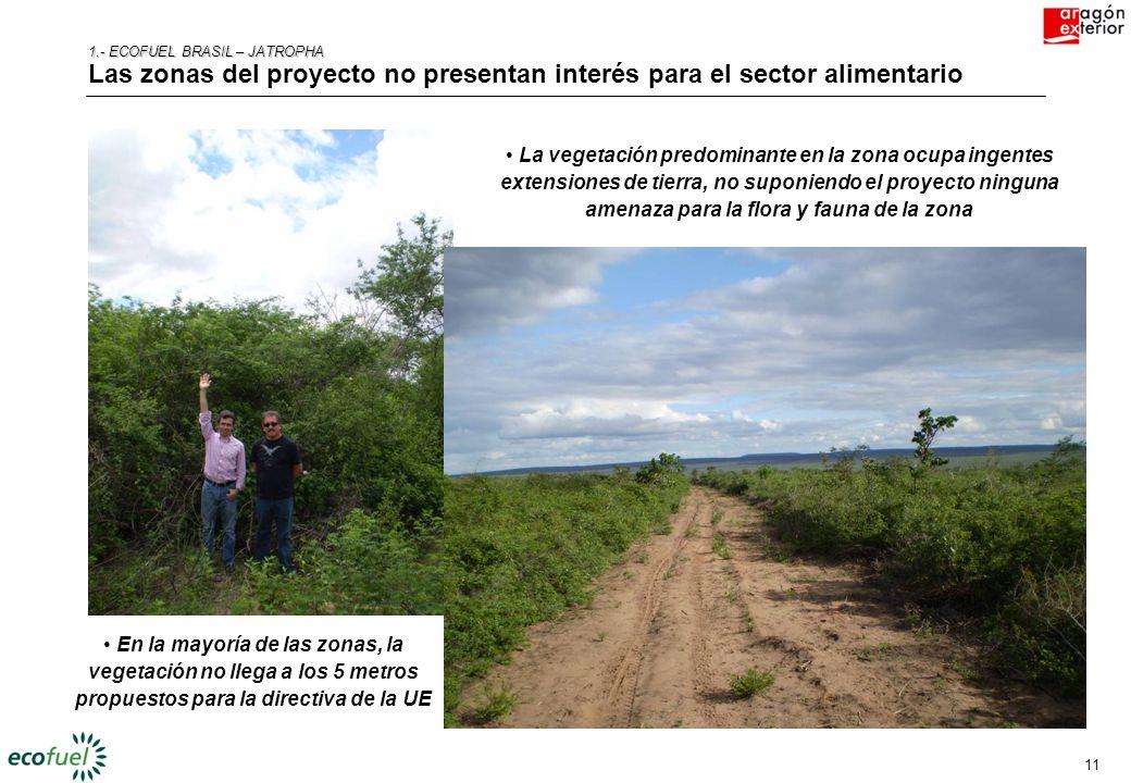 Las zonas del proyecto no presentan interés para el sector alimentario