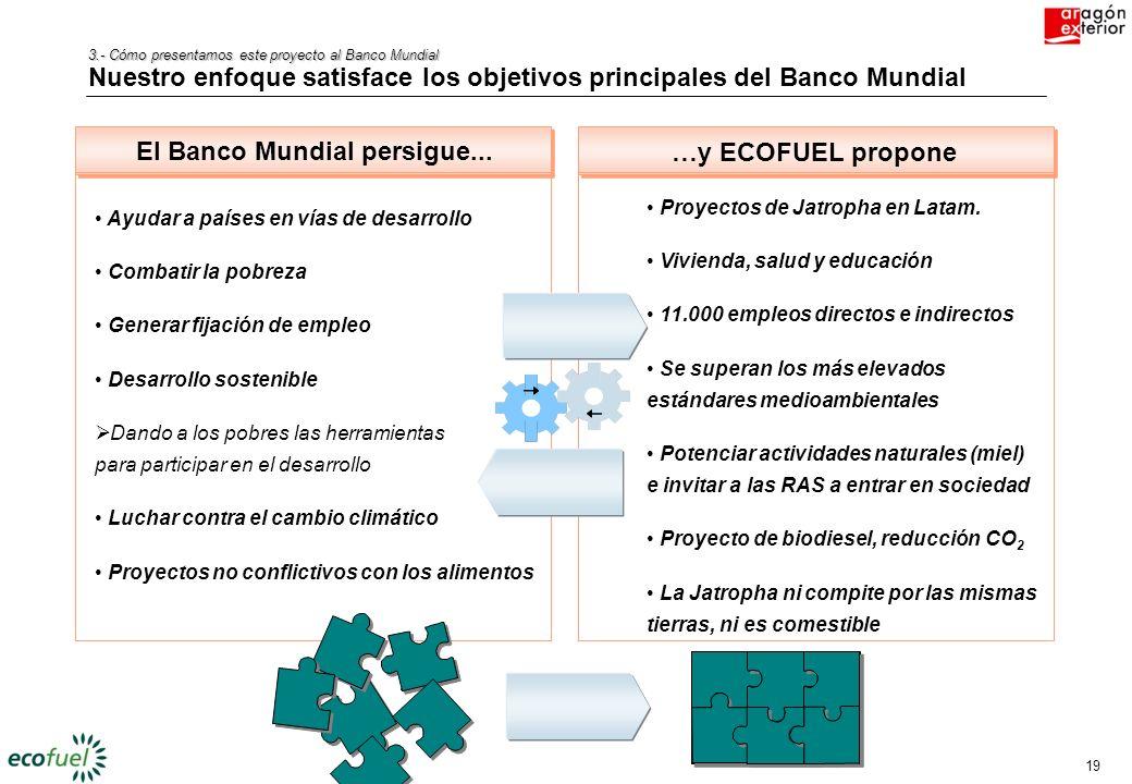 Nuestro enfoque satisface los objetivos principales del Banco Mundial