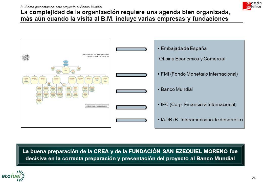 3.- Cómo presentamos este proyecto al Banco Mundial