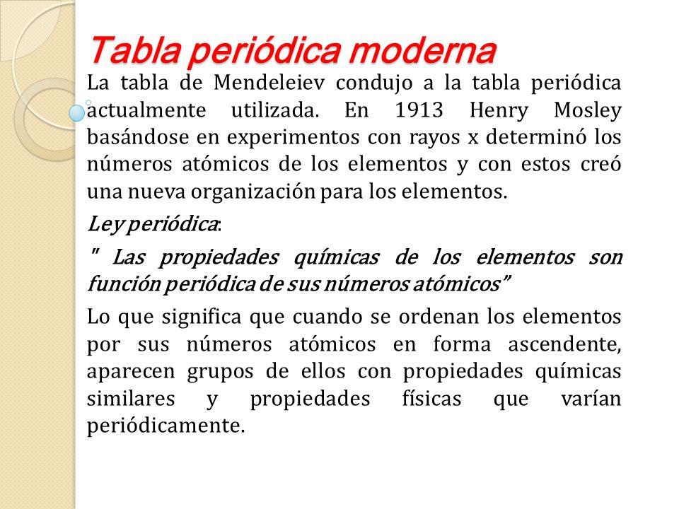 Clasificaciones peridicas iniciales ppt video online descargar 11 tabla peridica moderna urtaz Image collections