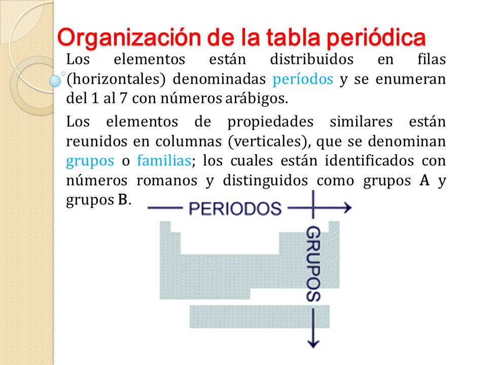 Clasificaciones peridicas iniciales ppt video online descargar 13 organizacin de la tabla peridica los elementos estn distribuidos en filas horizontales denominadas perodos urtaz Images