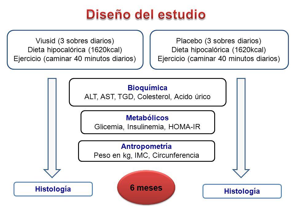 valor normal acido urico serico se cura la gota cual es el alimento mas rico en acido folico