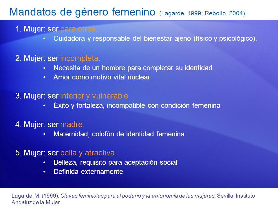 Mandatos de género femenino (Lagarde, 1999; Rebollo, 2004)