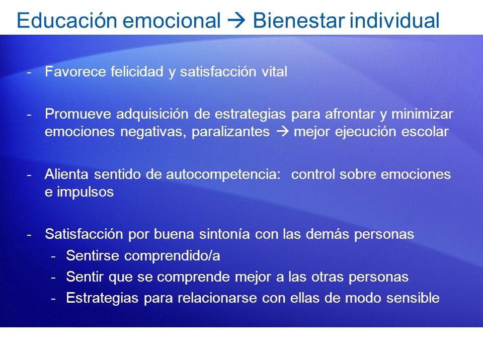 Educación emocional  Bienestar individual