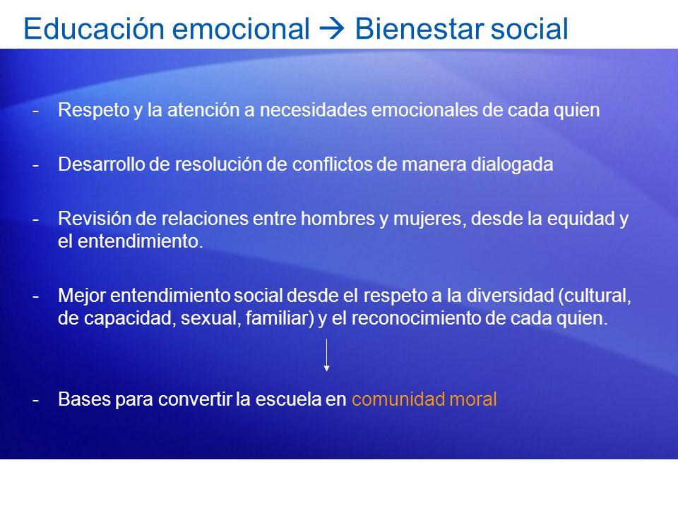 Educación emocional  Bienestar social