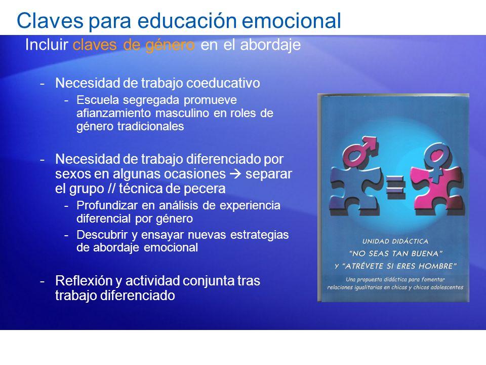 Claves para educación emocional