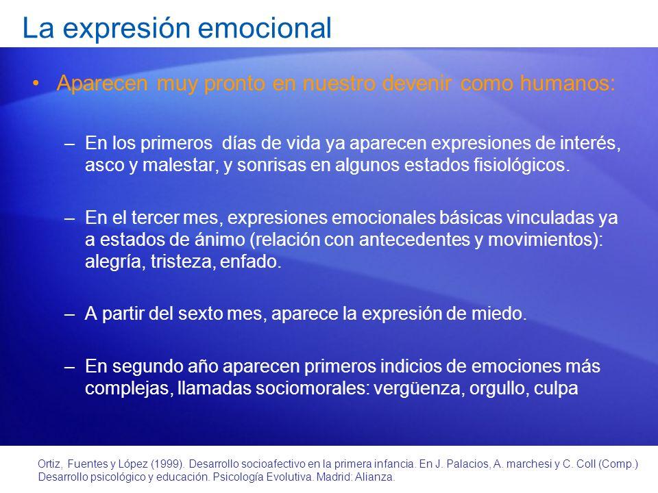 La expresión emocional