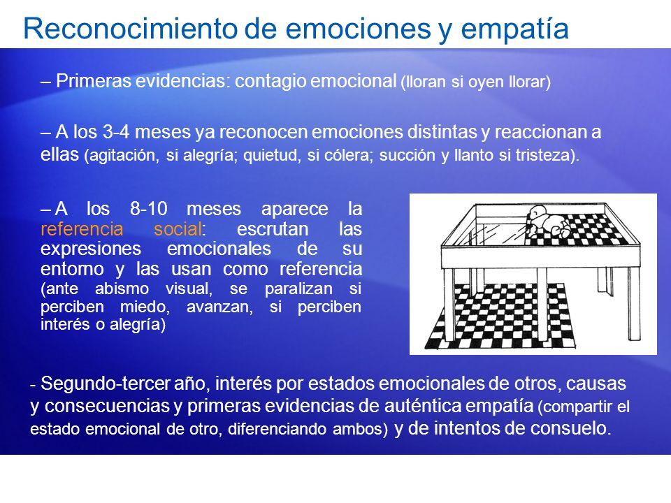 Reconocimiento de emociones y empatía