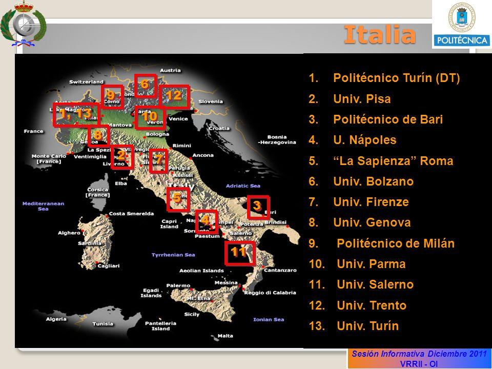 Italia Italia Politécnico Turín (DT) Univ. Pisa Politécnico de Bari