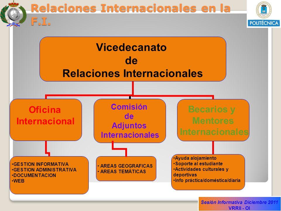 Relaciones Internacionales en la F.I.
