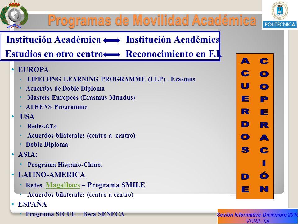 Programas de Movilidad Académica