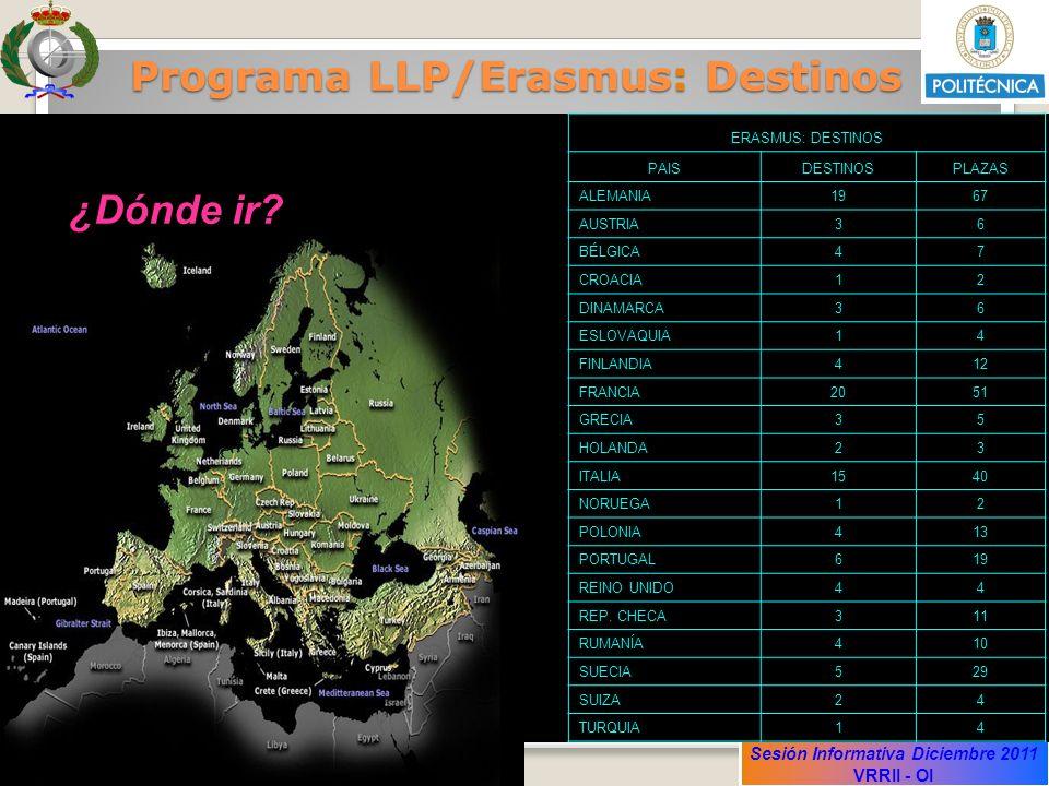 Programa LLP/Erasmus: Destinos