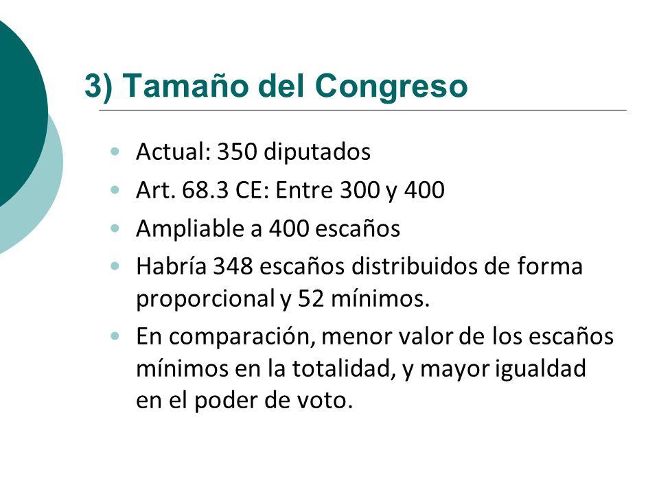 3) Tamaño del Congreso Actual: 350 diputados