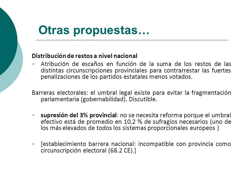 Otras propuestas… Distribución de restos a nivel nacional