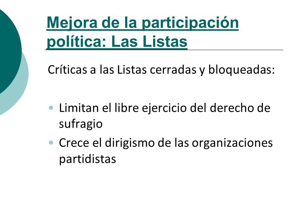 Mejora de la participación política: Las Listas