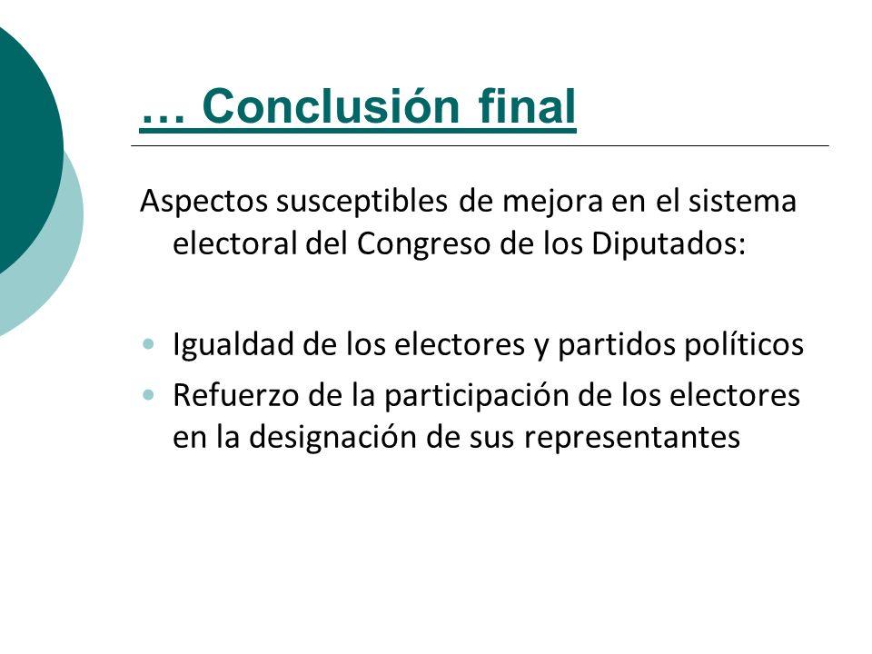 … Conclusión final Aspectos susceptibles de mejora en el sistema electoral del Congreso de los Diputados: