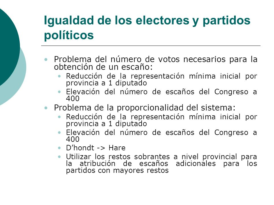 Igualdad de los electores y partidos políticos