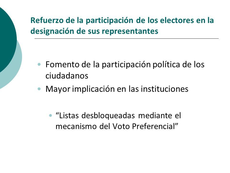 Fomento de la participación política de los ciudadanos