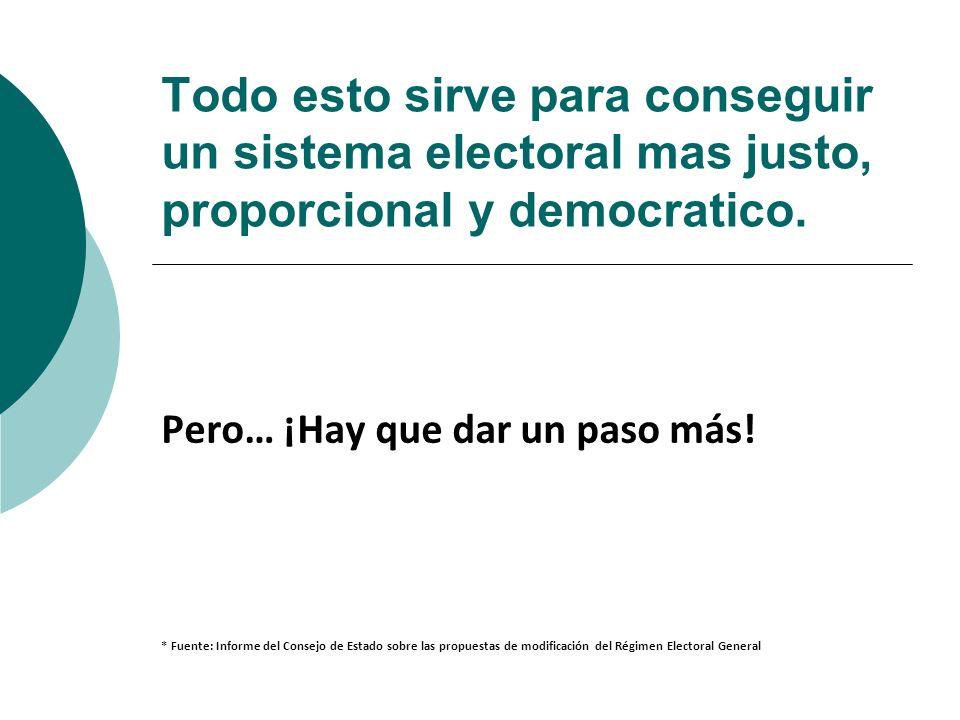 Todo esto sirve para conseguir un sistema electoral mas justo, proporcional y democratico.