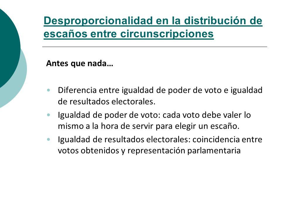 Desproporcionalidad en la distribución de escaños entre circunscripciones