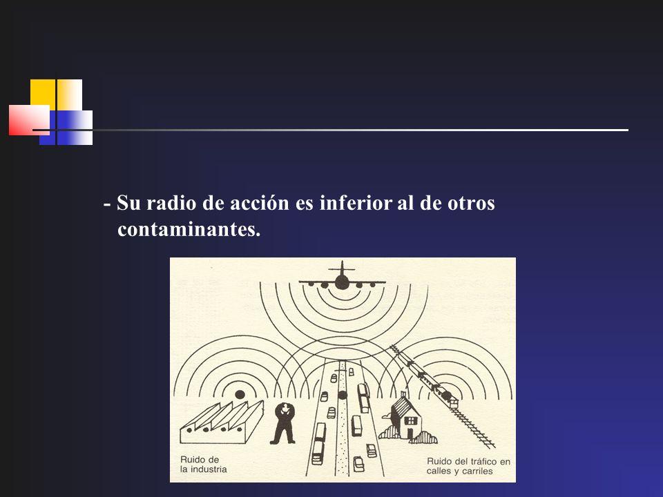 - Su radio de acción es inferior al de otros contaminantes.