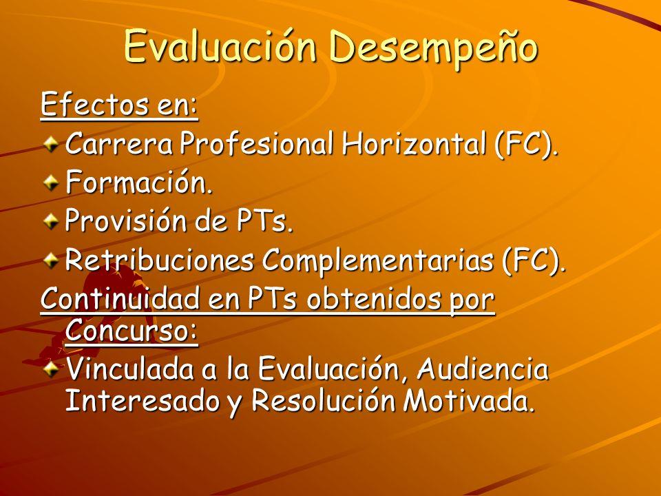 Evaluación Desempeño Efectos en: Carrera Profesional Horizontal (FC).