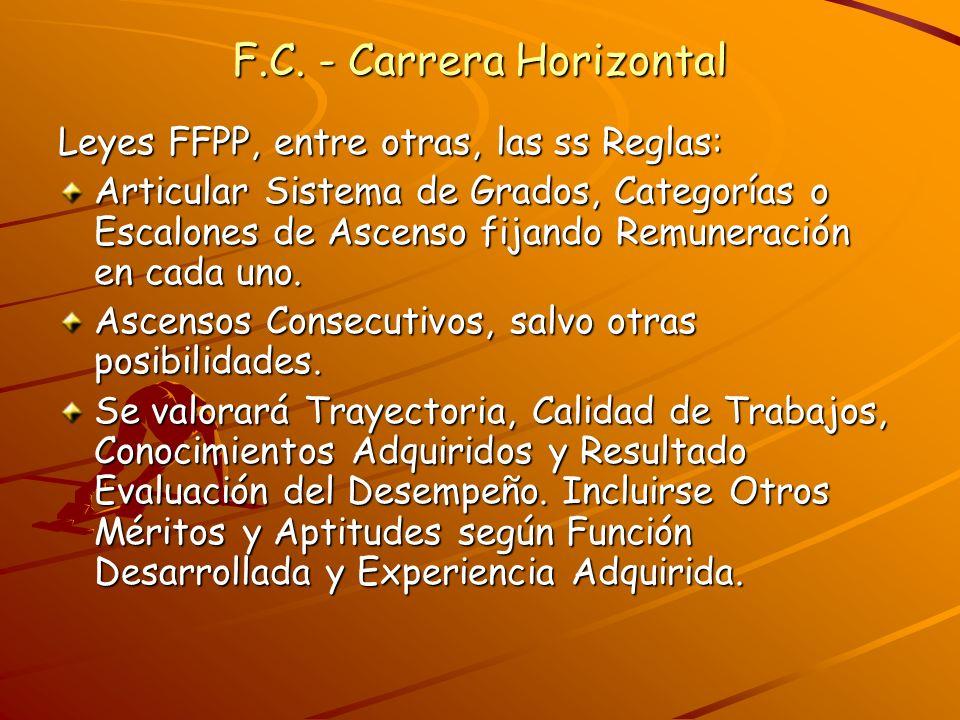 F.C. - Carrera Horizontal