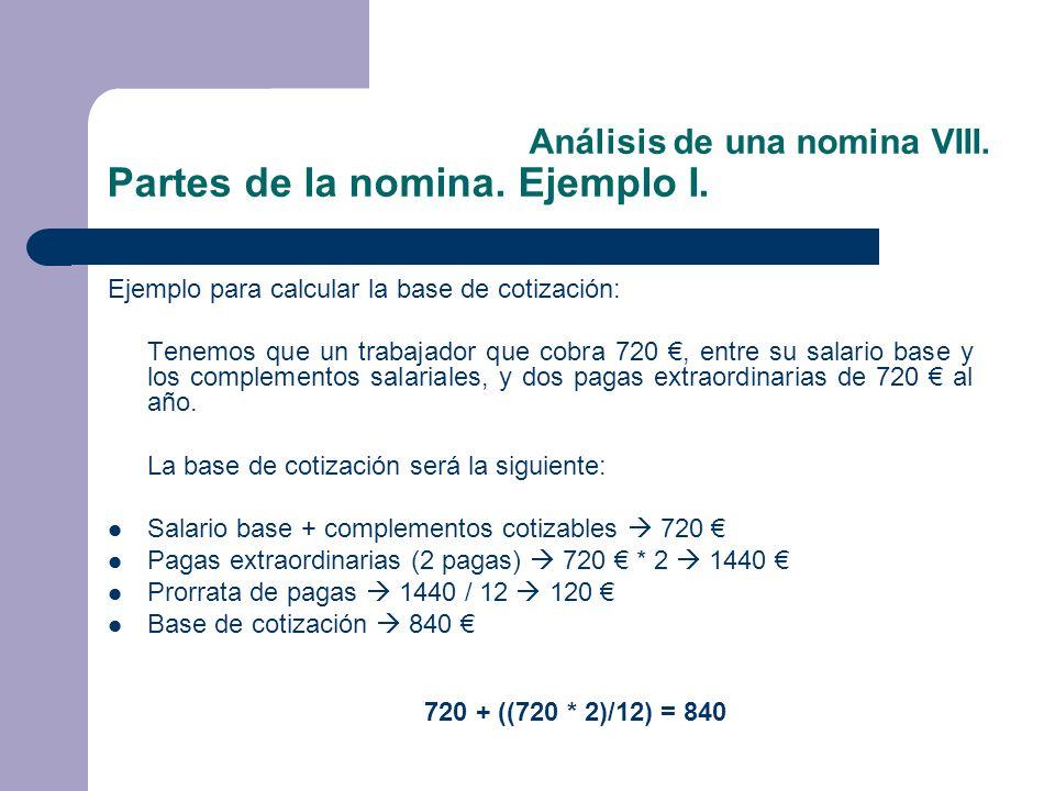 El salario ppt video online descargar for Ejemplo nomina trabajador
