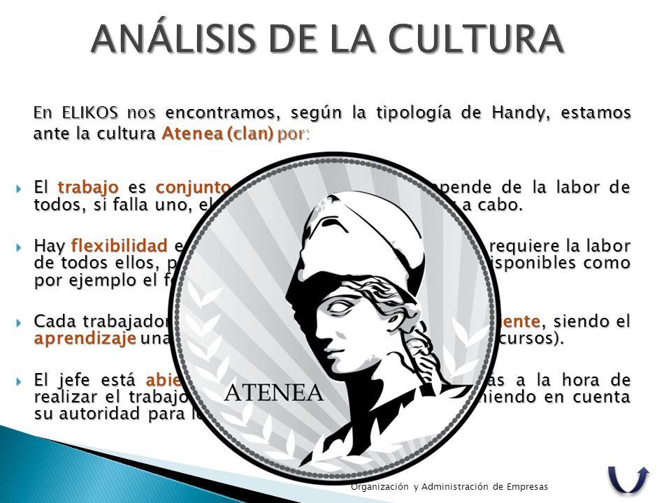 ANÁLISIS DE LA CULTURA En ELIKOS nos encontramos, según la tipología de Handy, estamos ante la cultura Atenea (clan) por: