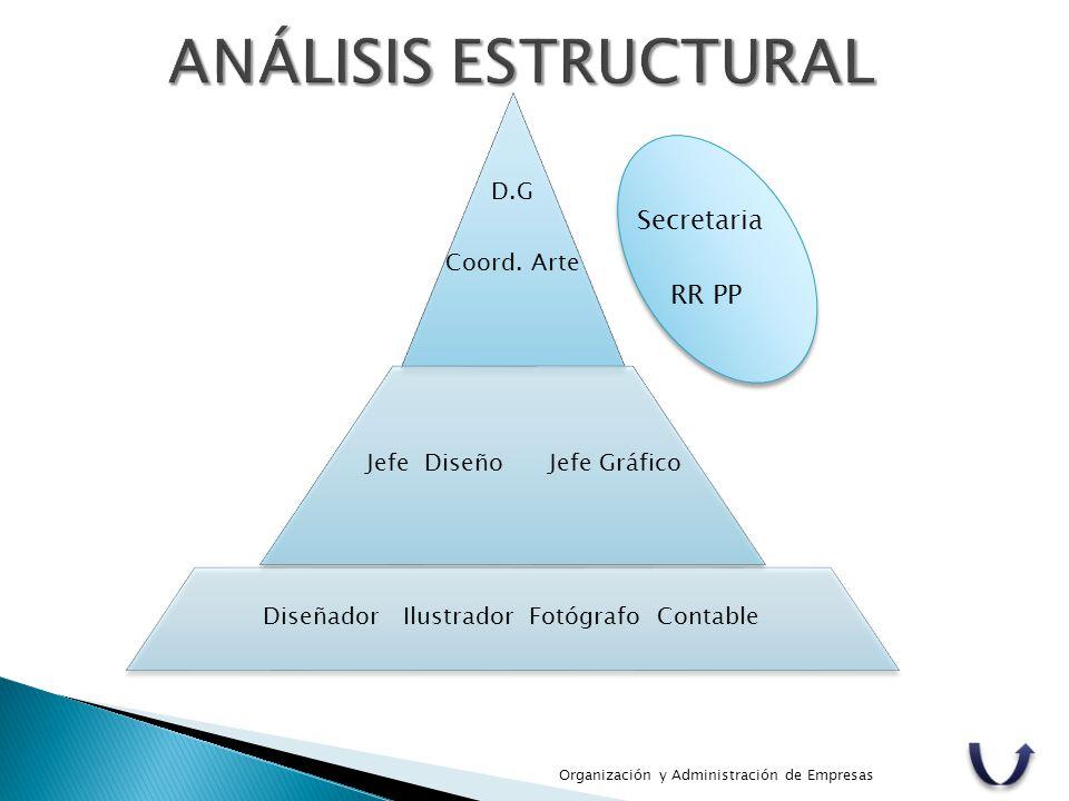 ANÁLISIS ESTRUCTURAL Secretaria RR PP D.G Coord. Arte