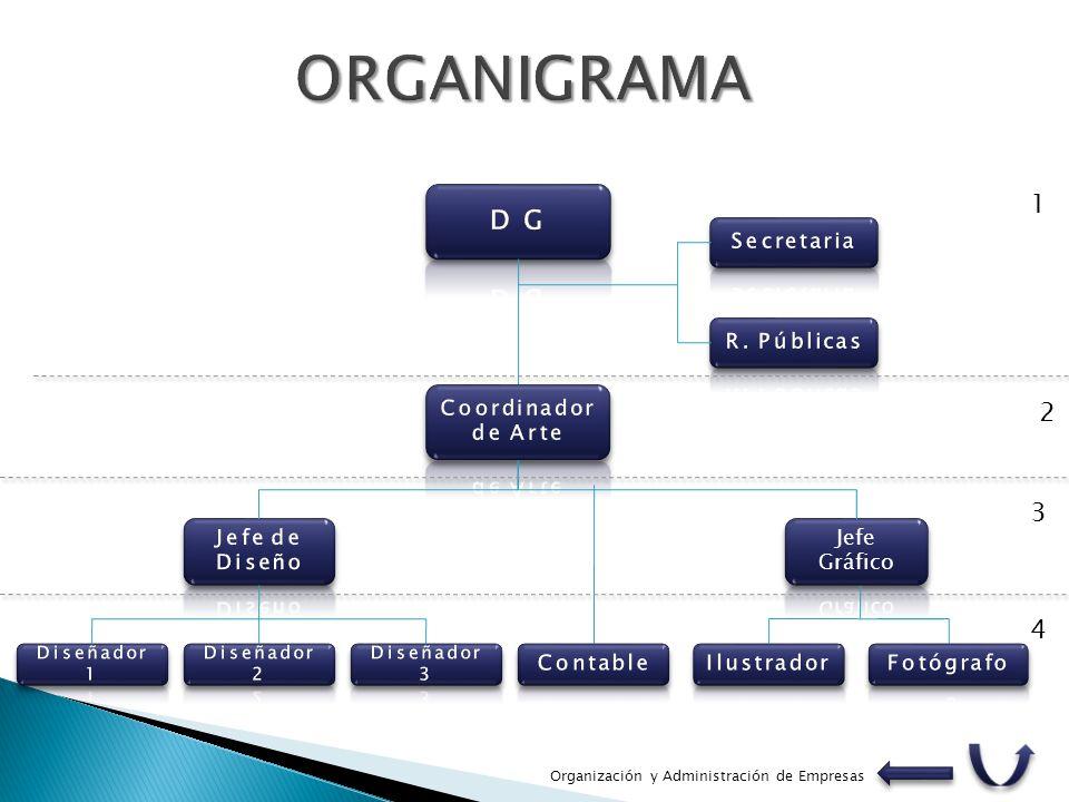 ORGANIGRAMA 1 D G 2 3 4 Secretaria R. Públicas Coordinador de Arte