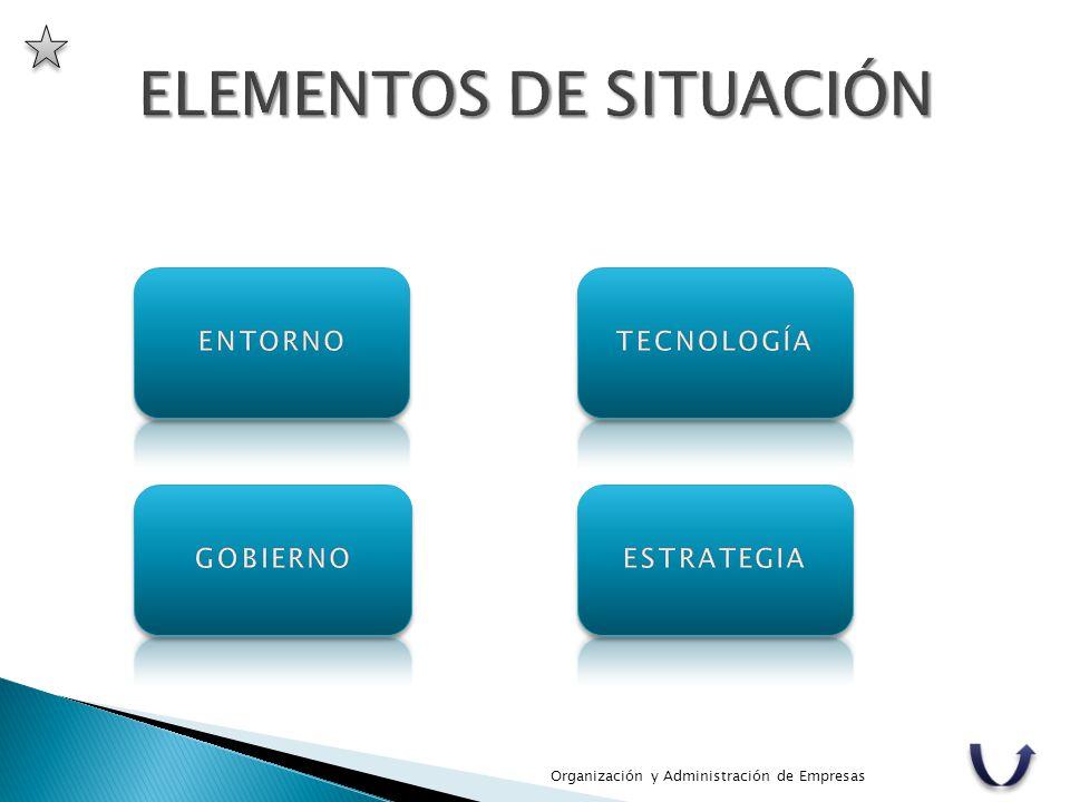ELEMENTOS DE SITUACIÓN