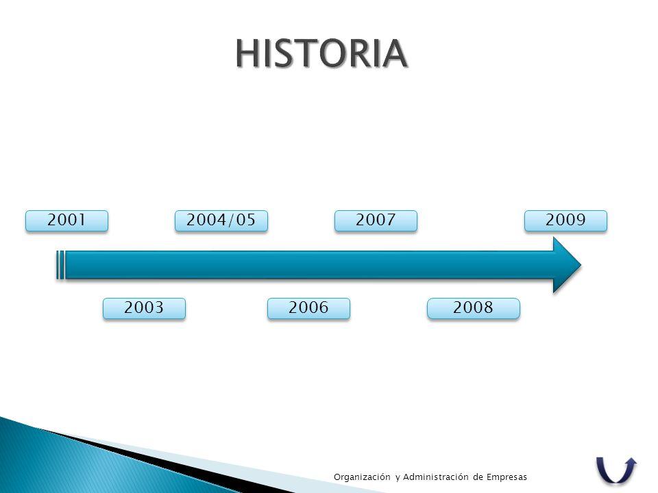 HISTORIA 2001 2004/05 2007 2009 2003 2006 2008 Organización y Administración de Empresas