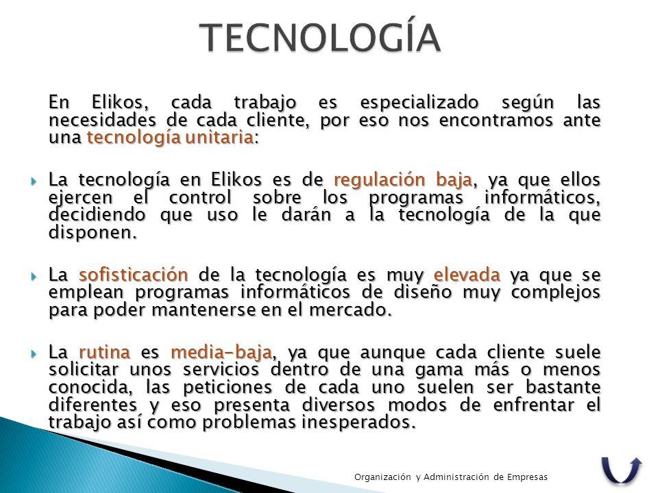 TECNOLOGÍA En Elikos, cada trabajo es especializado según las necesidades de cada cliente, por eso nos encontramos ante una tecnología unitaria: