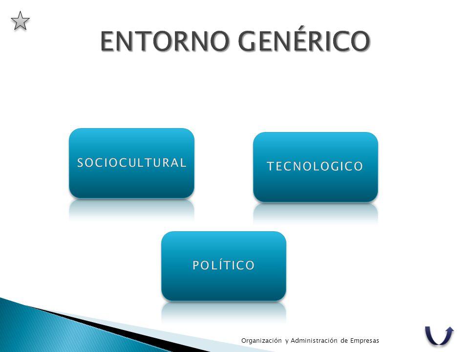 ENTORNO GENÉRICO SOCIOCULTURAL TECNOLOGICO POLÍTICO