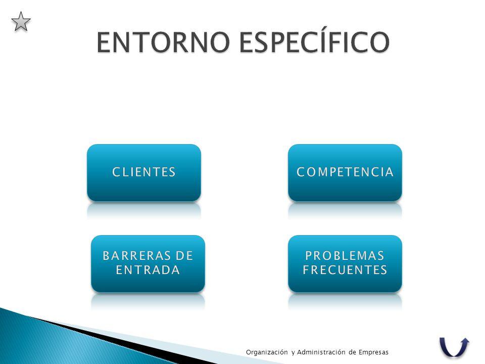 ENTORNO ESPECÍFICO CLIENTES COMPETENCIA BARRERAS DE ENTRADA