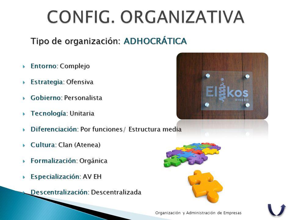 CONFIG. ORGANIZATIVA Entorno: Complejo Estrategia: Ofensiva