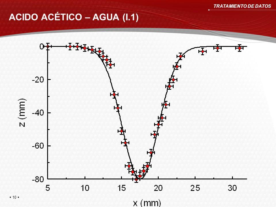 ACIDO ACÉTICO – AGUA (I.1)