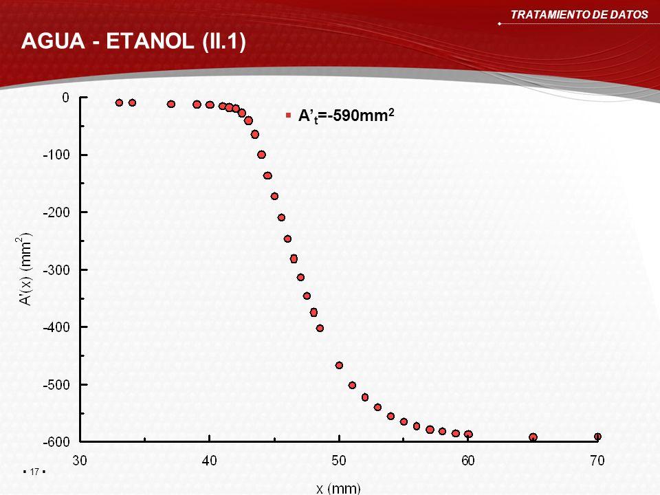 TRATAMIENTO DE DATOS AGUA - ETANOL (II.1) A't=-590mm2  17 