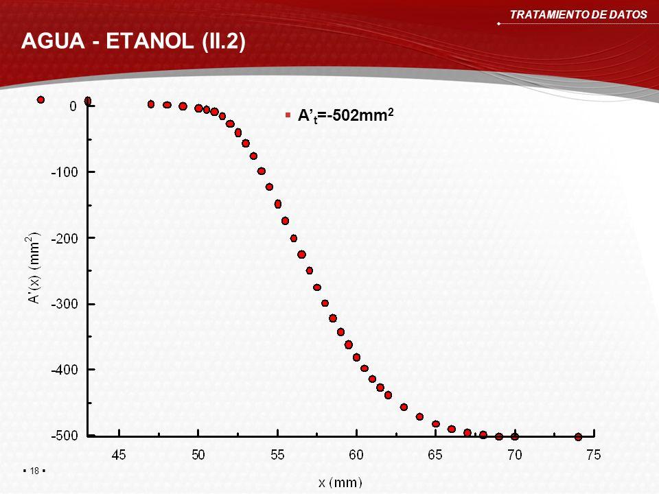 AGUA - ETANOL (II.2) A't=-502mm2 TRATAMIENTO DE DATOS