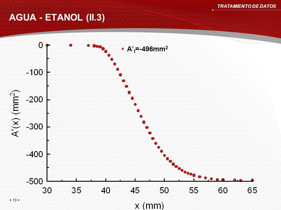 AGUA - ETANOL (II.3) A't=-496mm2 TRATAMIENTO DE DATOS