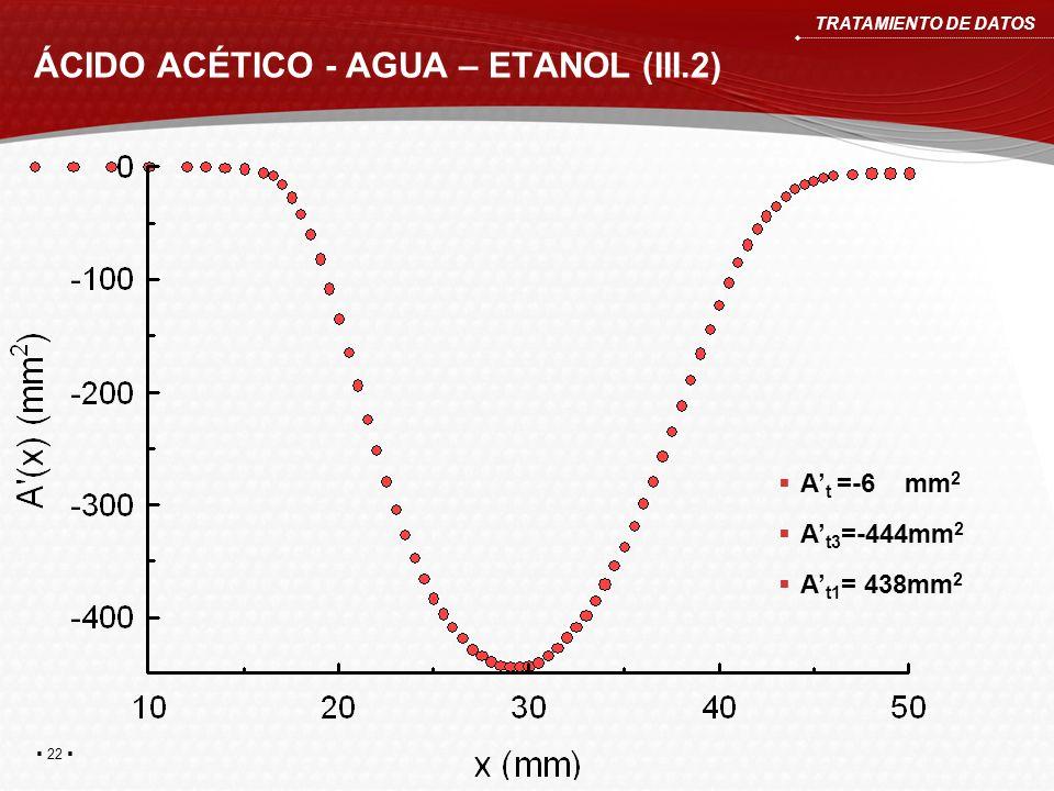 ÁCIDO ACÉTICO - AGUA – ETANOL (III.2)
