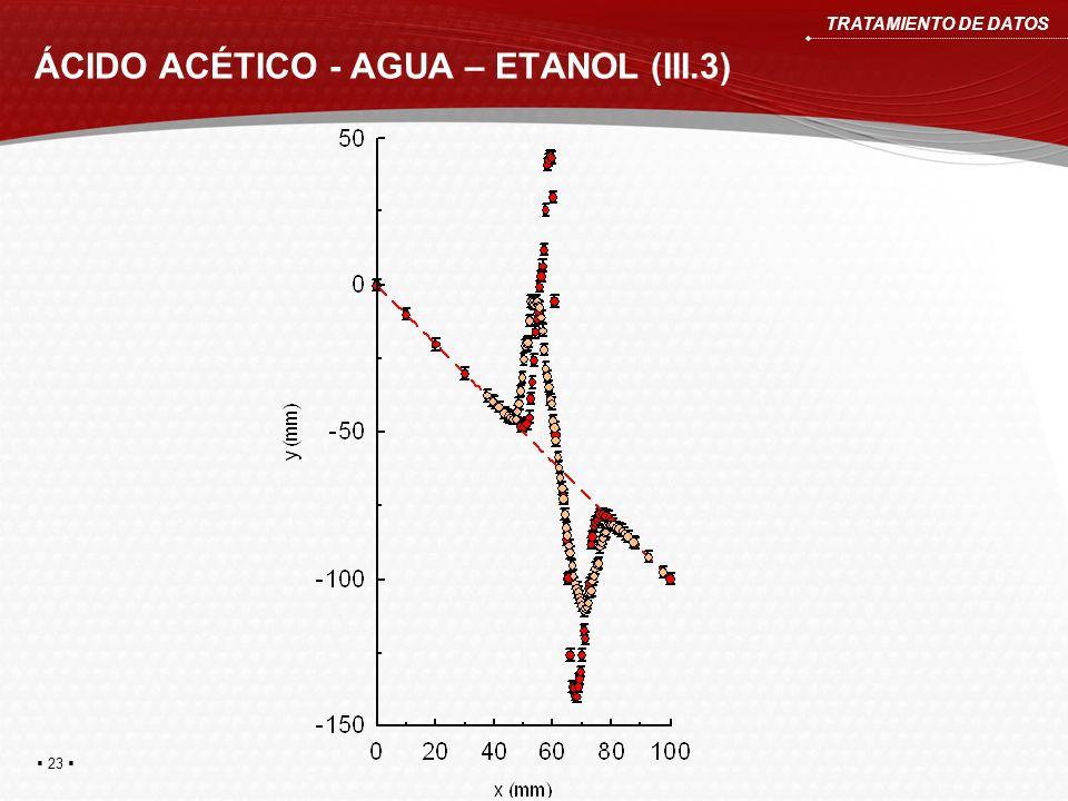 ÁCIDO ACÉTICO - AGUA – ETANOL (III.3)
