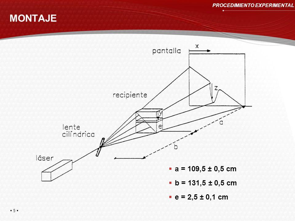 MONTAJE a = 109,5 ± 0,5 cm b = 131,5 ± 0,5 cm e = 2,5 ± 0,1 cm
