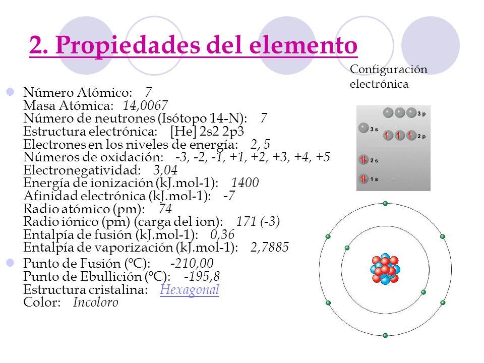 2. Propiedades del elemento