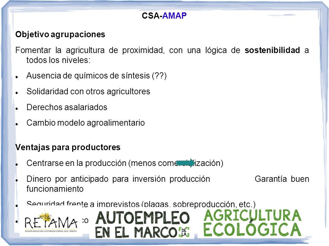 CSA-AMAP Objetivo agrupaciones. Fomentar la agricultura de proximidad, con una lógica de sostenibilidad a todos los niveles: